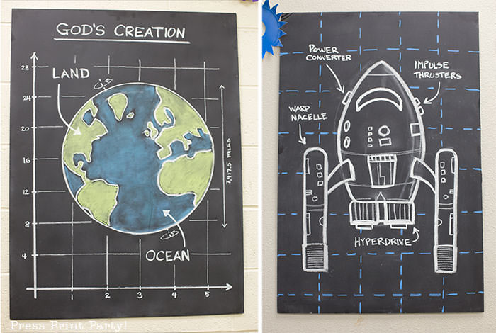 Science poster DIY blueprint Earth and space ship-Science party decoration ideas DIY -Press Print Party!