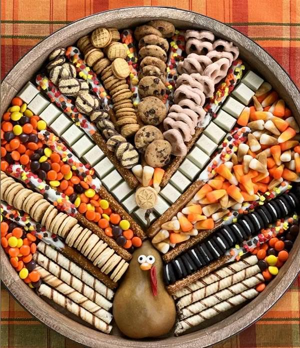 turkey dessert plate - Cute desserts for thanksgiving