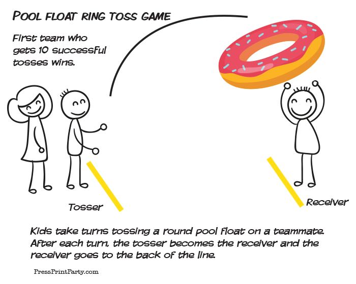 birthday party game for teams and large groups. pool float ring toss game Press print Party