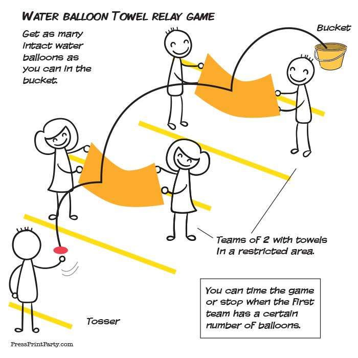 birthday party game for team and large group. water balloon towel relay game. Press Print Party