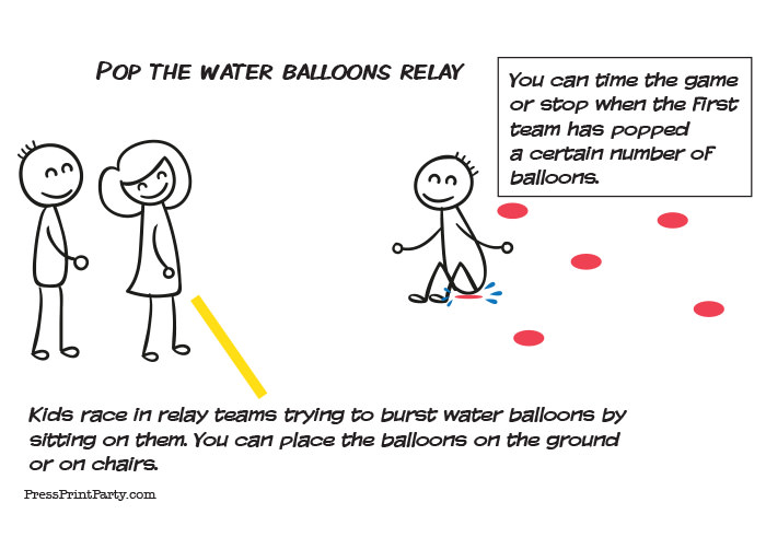 water balloon relay race kids popping balloons sitting on them. Press Print Party
